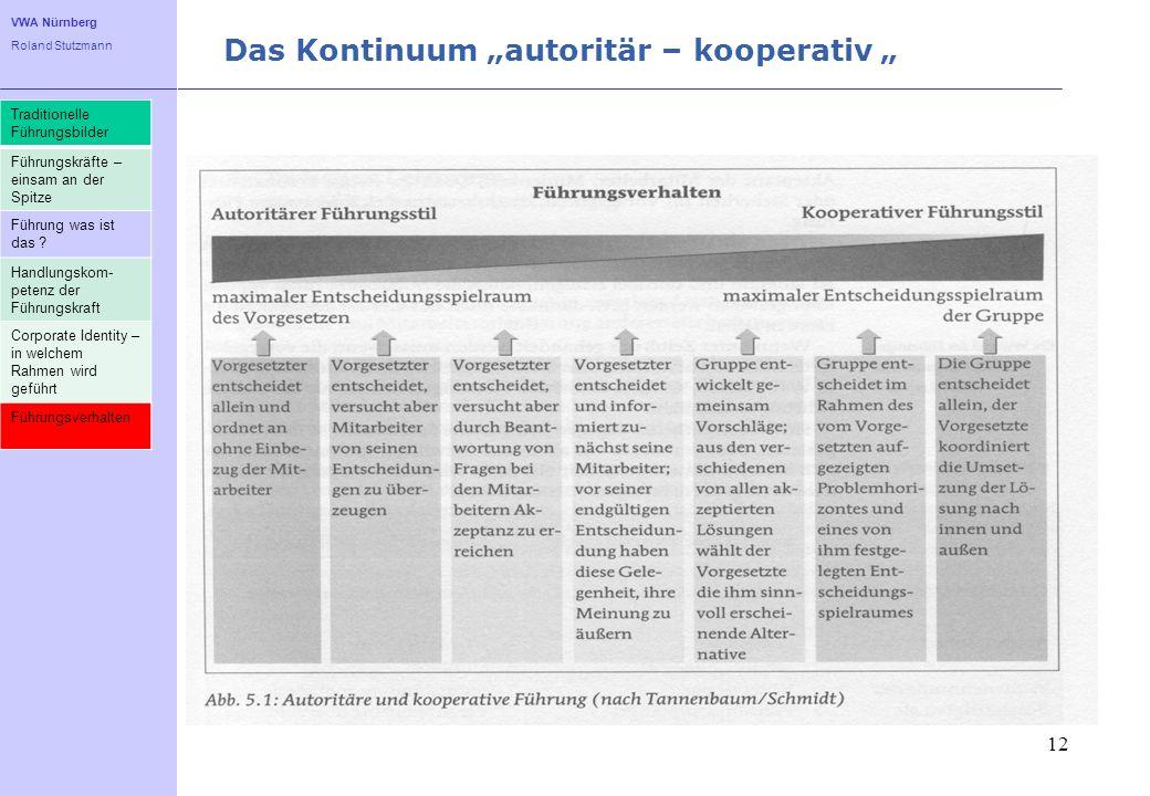"""Das Kontinuum """"autoritär – kooperativ """""""