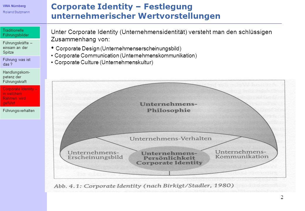 Corporate Identity – Festlegung unternehmerischer Wertvorstellungen