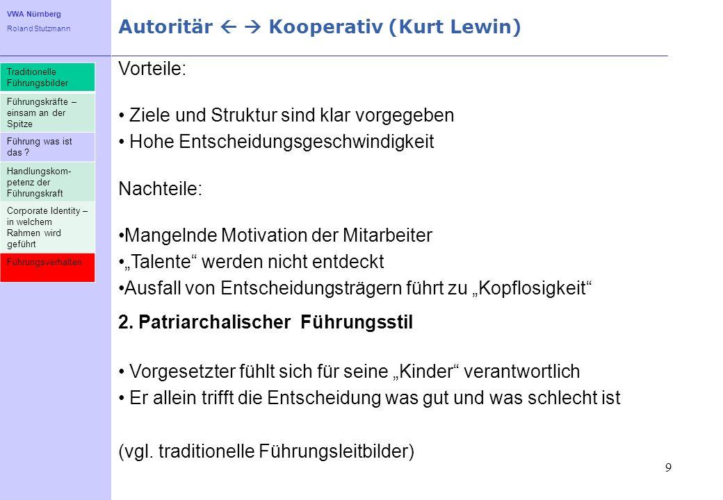 Autoritär   Kooperativ (Kurt Lewin)