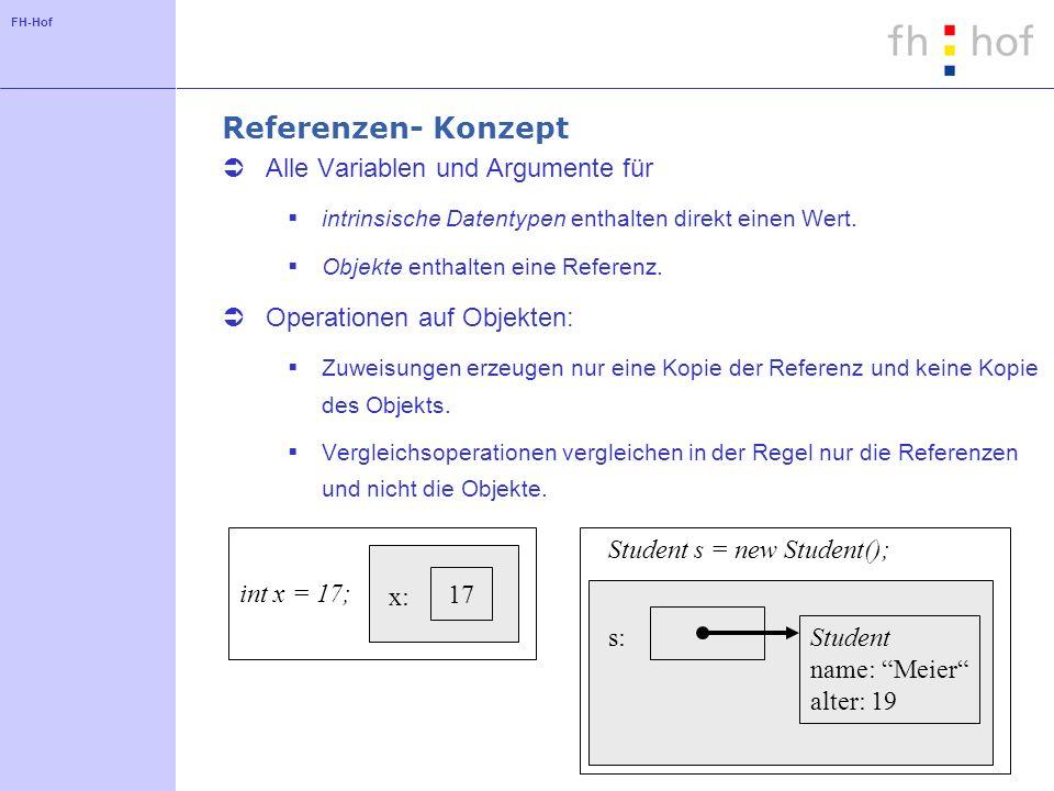 Referenzen- Konzept Alle Variablen und Argumente für