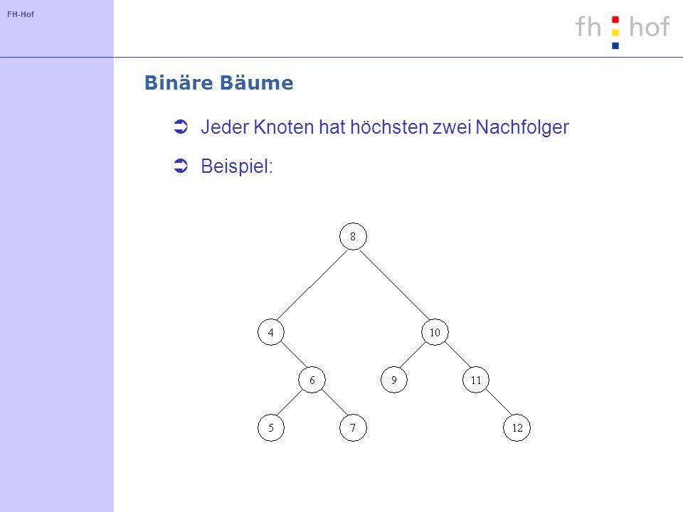 Binäre Bäume Jeder Knoten hat höchsten zwei Nachfolger Beispiel: