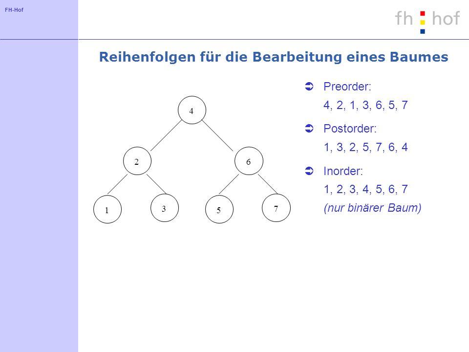 Reihenfolgen für die Bearbeitung eines Baumes