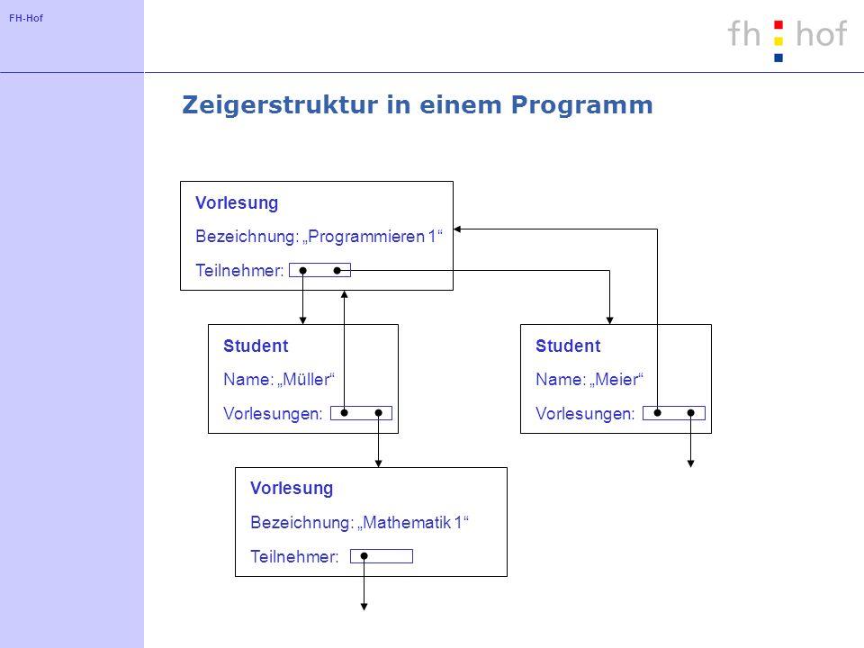 Zeigerstruktur in einem Programm