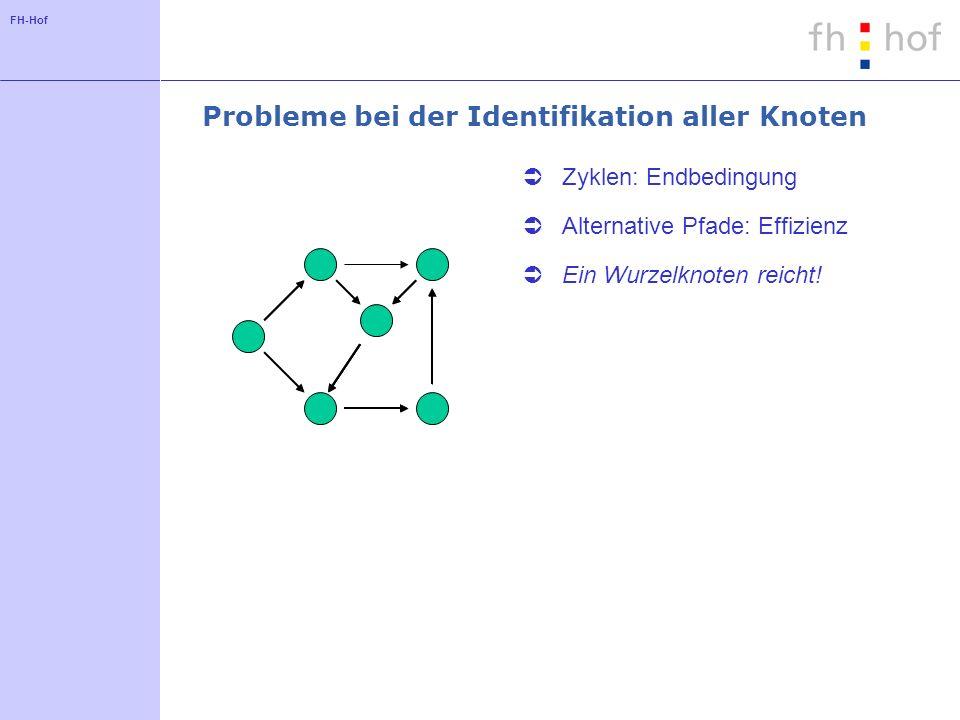 Probleme bei der Identifikation aller Knoten