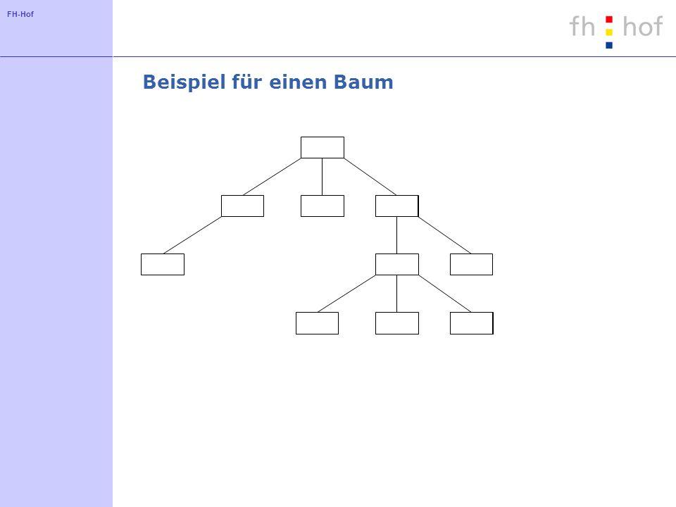 Beispiel für einen Baum