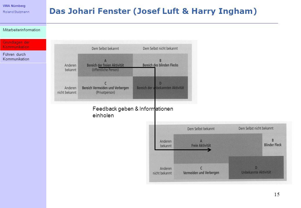 Das Johari Fenster (Josef Luft & Harry Ingham)