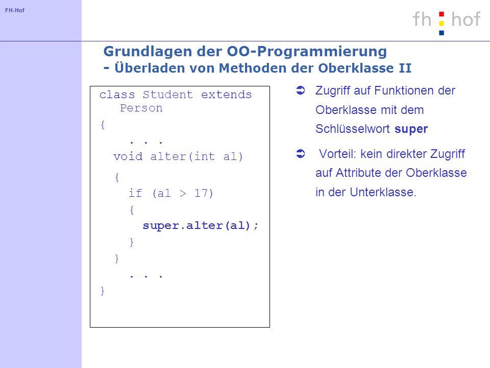 Grundlagen der OO-Programmierung - Überladen von Methoden der Oberklasse II