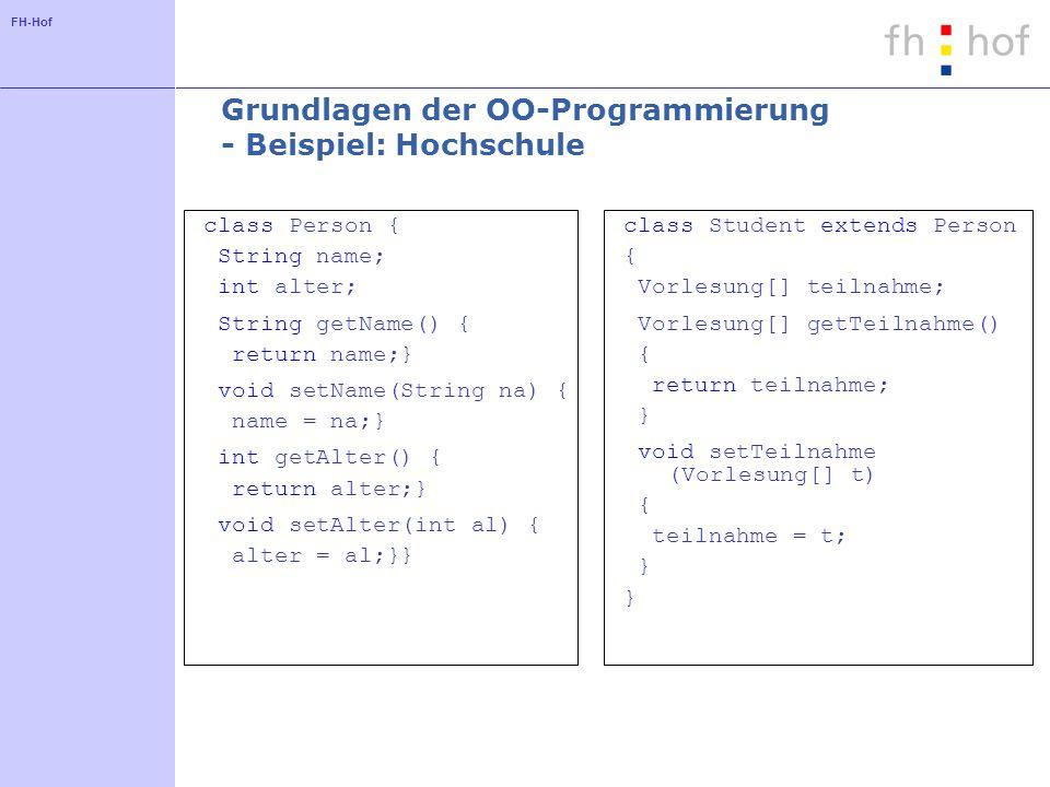 Grundlagen der OO-Programmierung - Beispiel: Hochschule