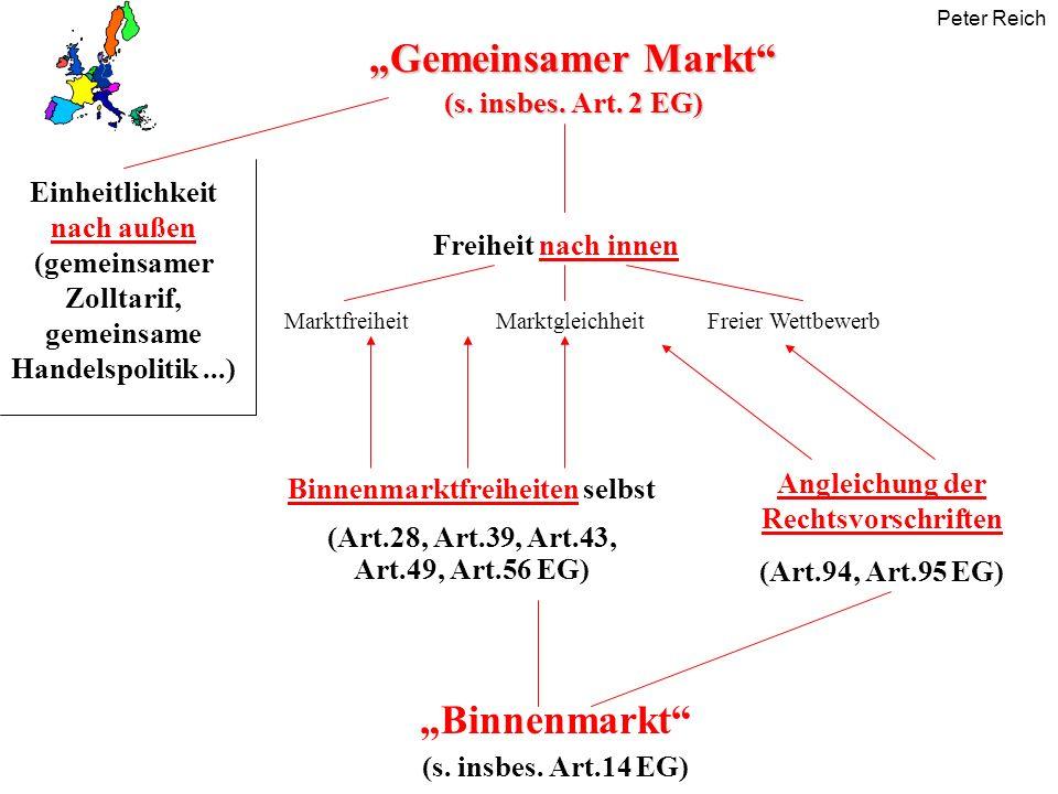 Angleichung der Rechtsvorschriften Binnenmarktfreiheiten selbst