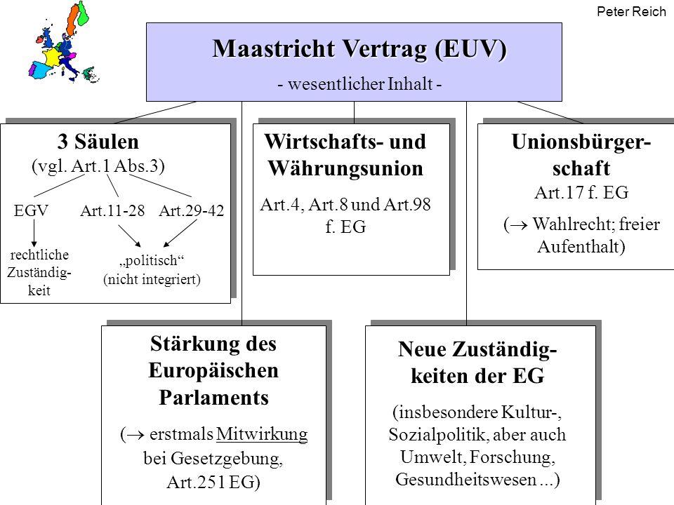 Maastricht Vertrag (EUV)