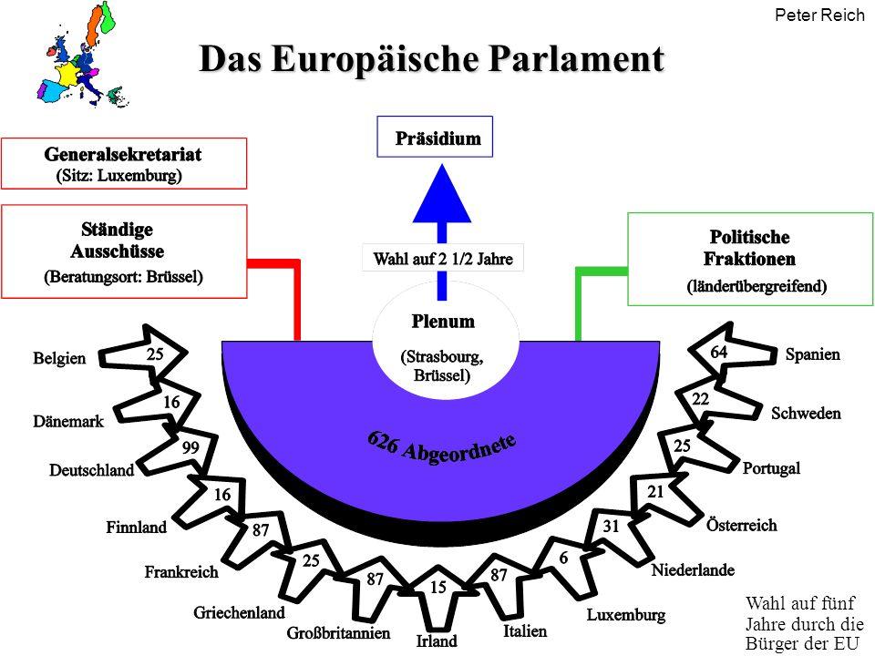 Das Europäische Parlament