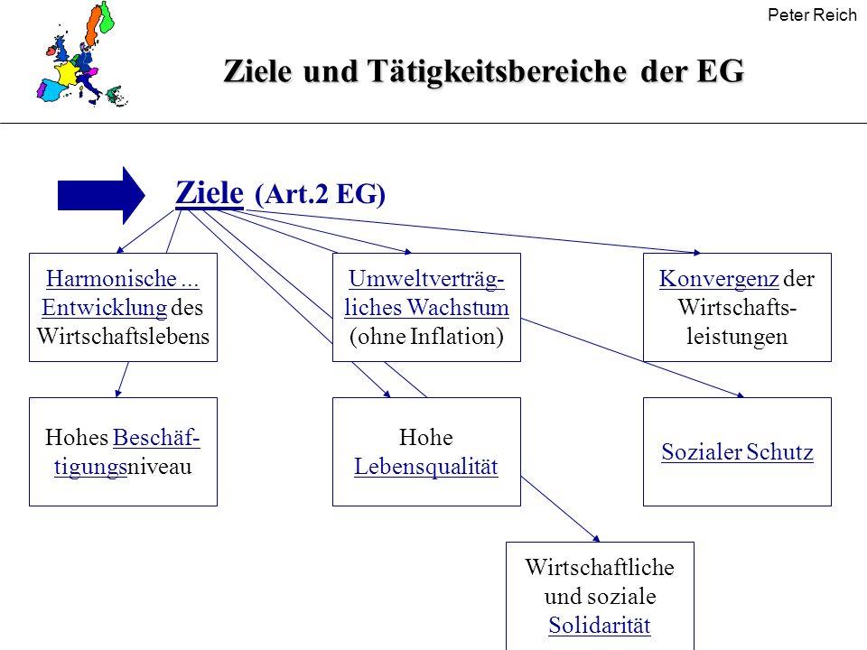 Ziele und Tätigkeitsbereiche der EG