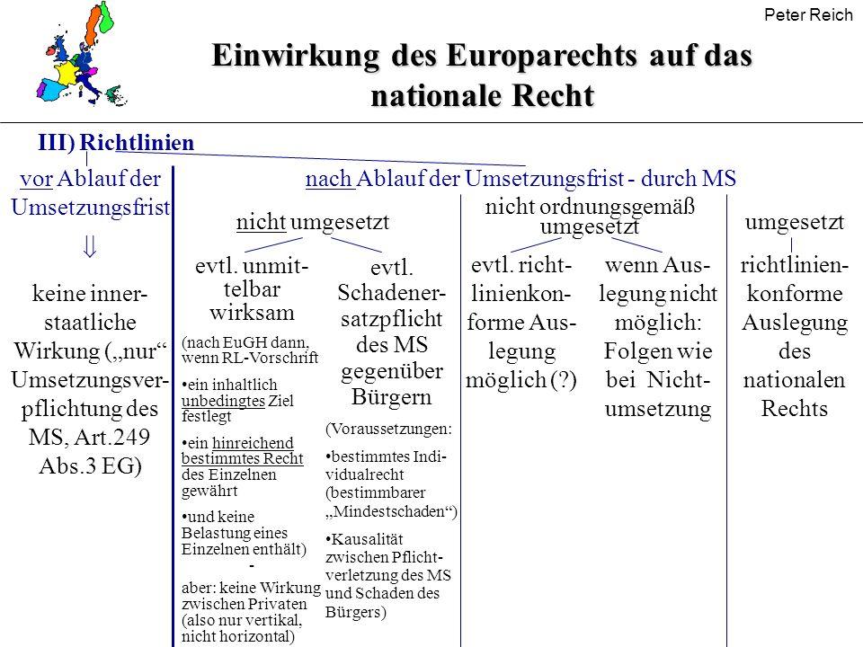 Einwirkung des Europarechts auf das nationale Recht