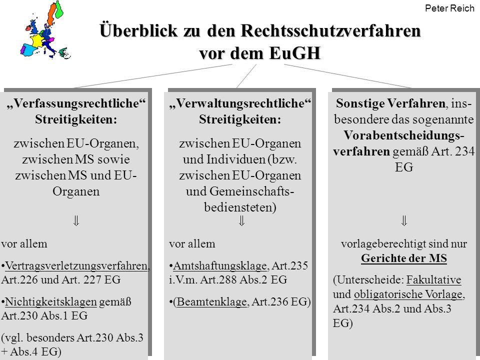 Überblick zu den Rechtsschutzverfahren vor dem EuGH