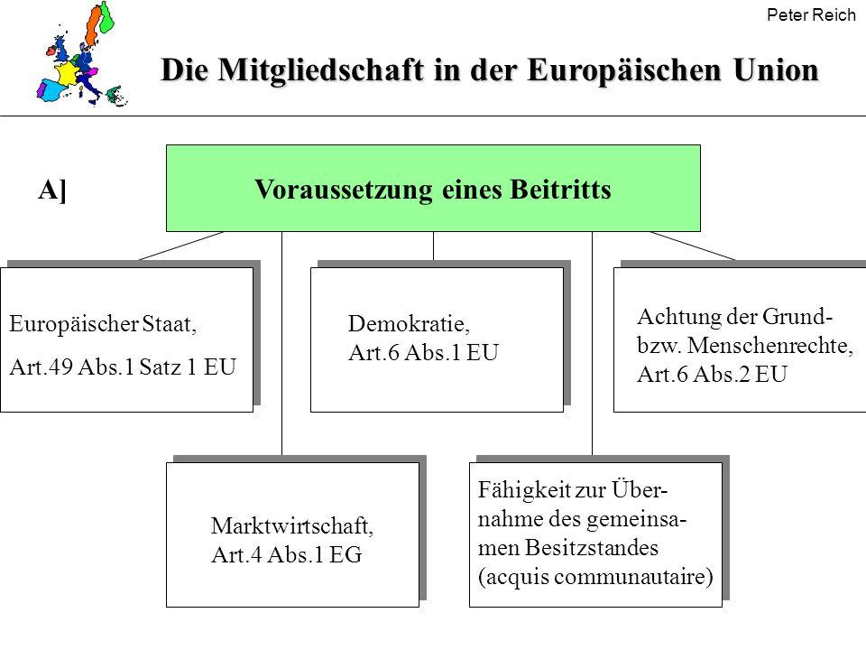 Die Mitgliedschaft in der Europäischen Union