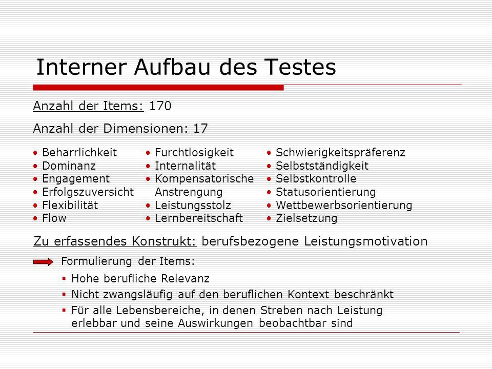 Interner Aufbau des Testes