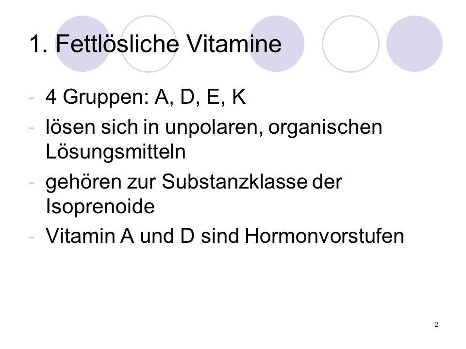 1. Fettlösliche Vitamine
