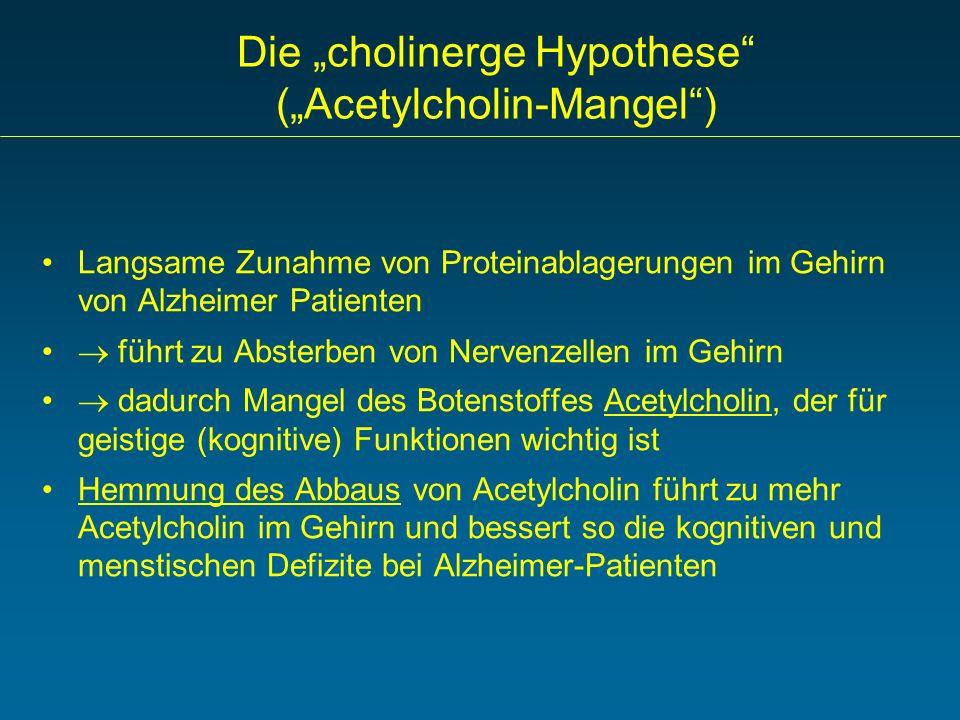 """Die """"cholinerge Hypothese (""""Acetylcholin-Mangel )"""