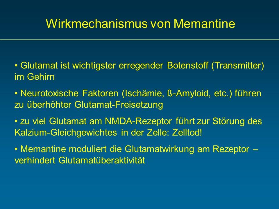 Wirkmechanismus von Memantine