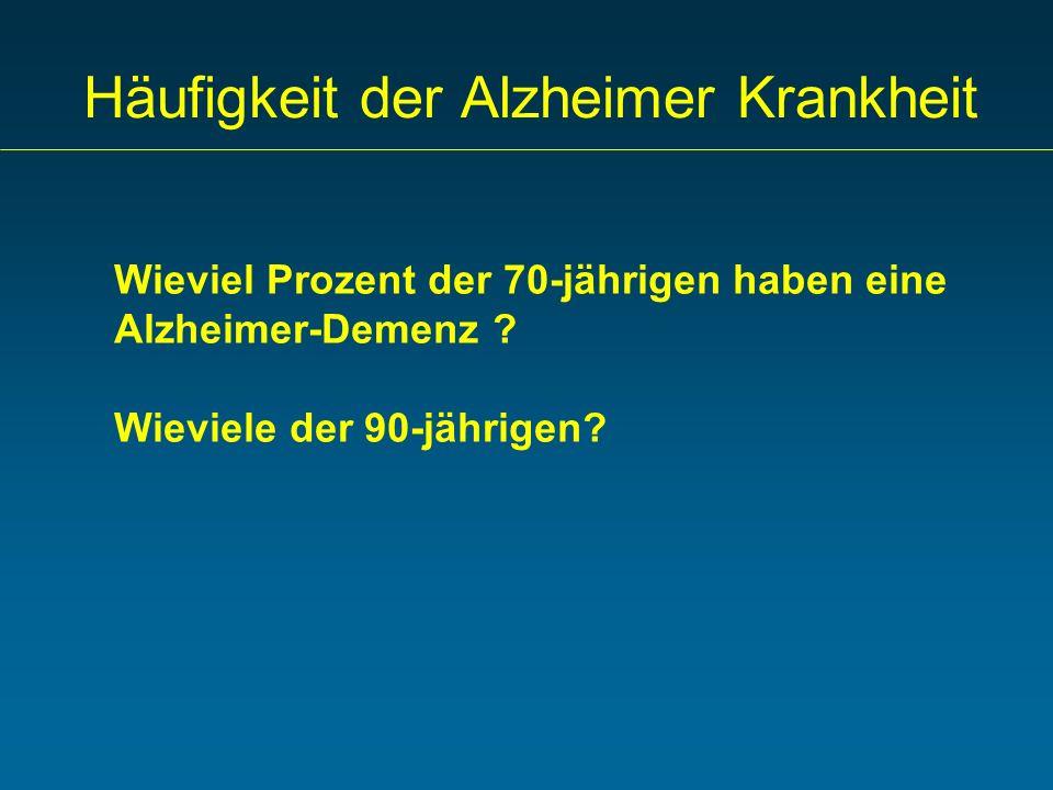 Häufigkeit der Alzheimer Krankheit