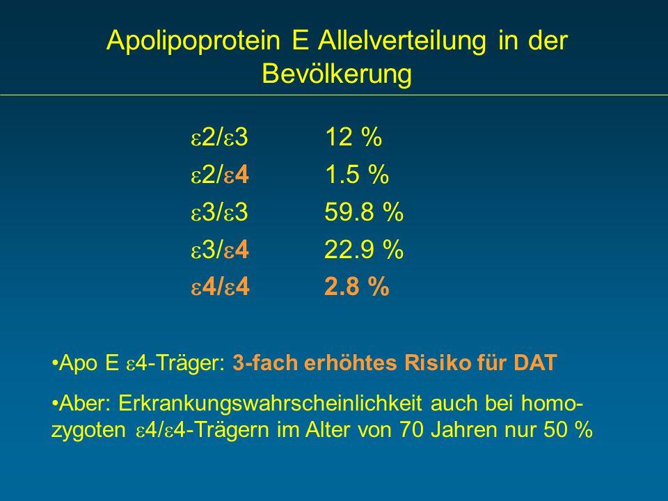 Apolipoprotein E Allelverteilung in der Bevölkerung