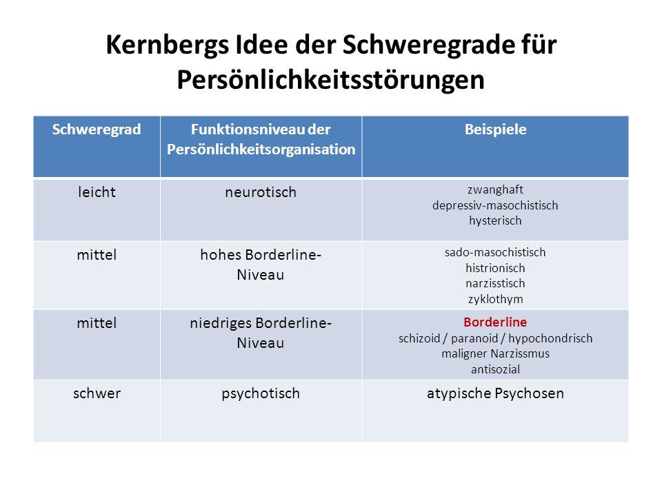 Kernbergs Idee der Schweregrade für Persönlichkeitsstörungen