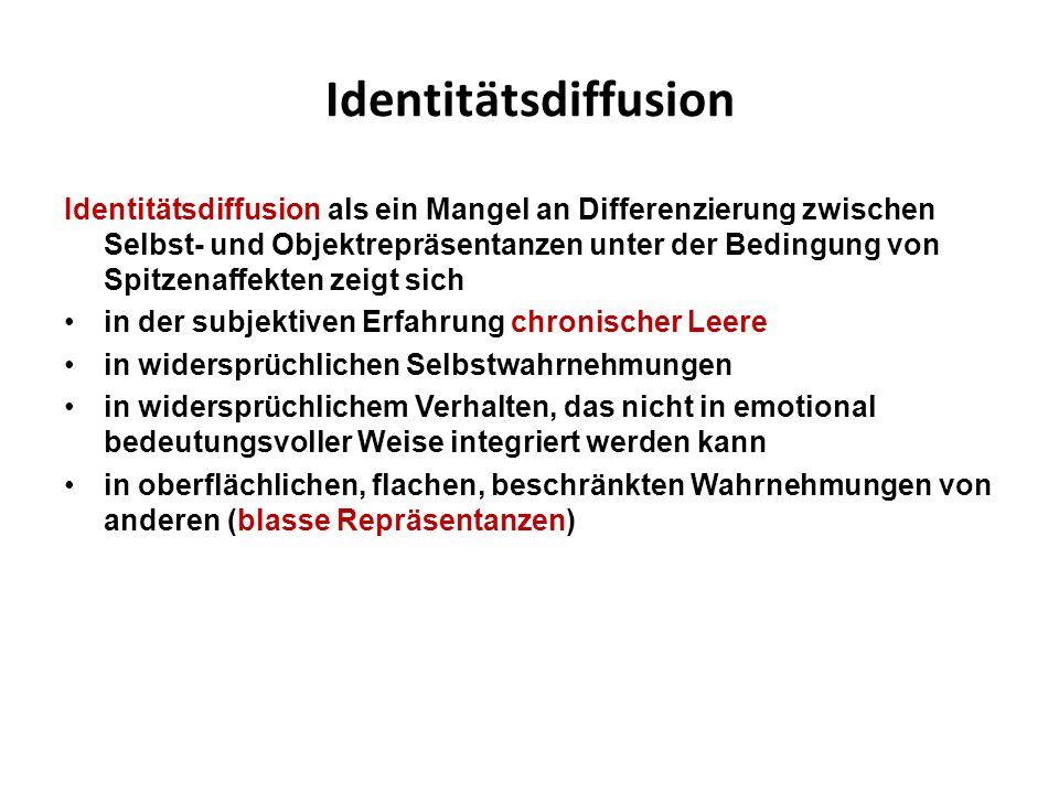 Identitätsdiffusion