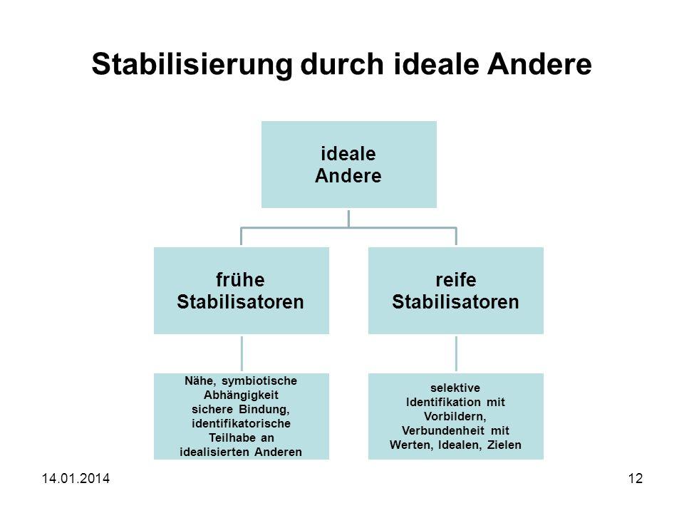 Stabilisierung durch ideale Andere