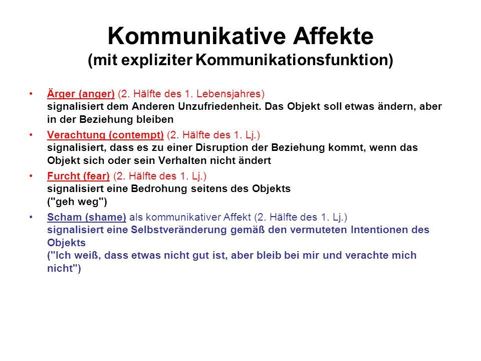Kommunikative Affekte (mit expliziter Kommunikationsfunktion)
