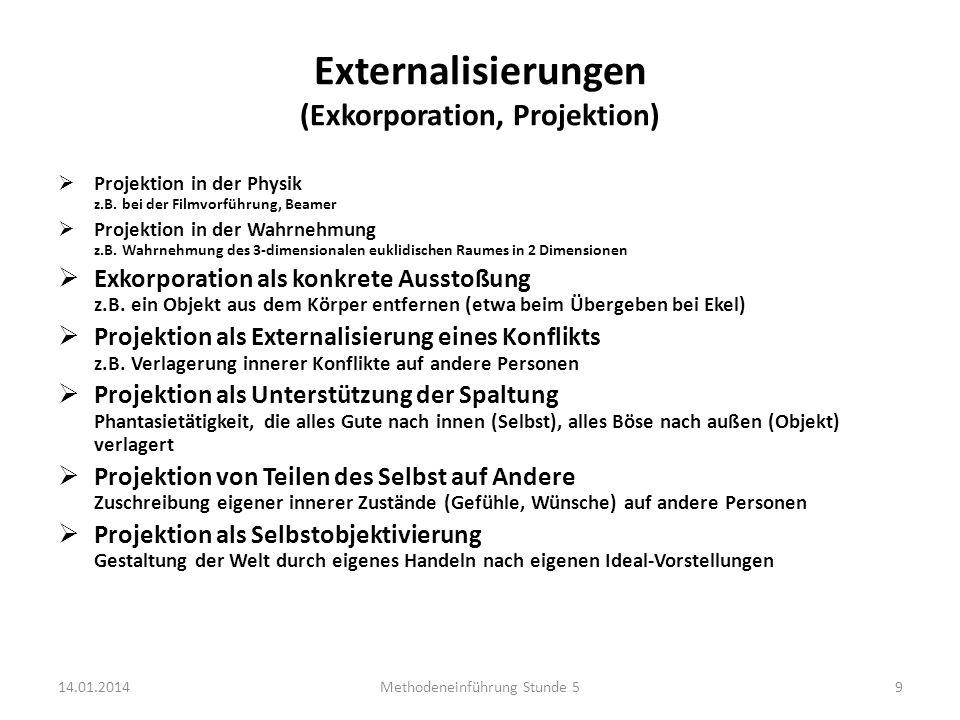Externalisierungen (Exkorporation, Projektion)