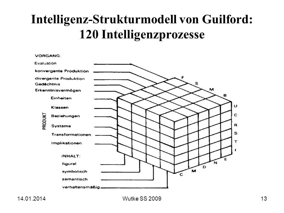 Intelligenz-Strukturmodell von Guilford: 120 Intelligenzprozesse