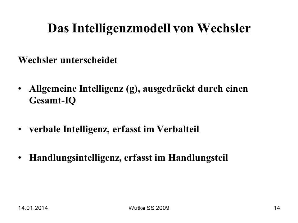 Das Intelligenzmodell von Wechsler