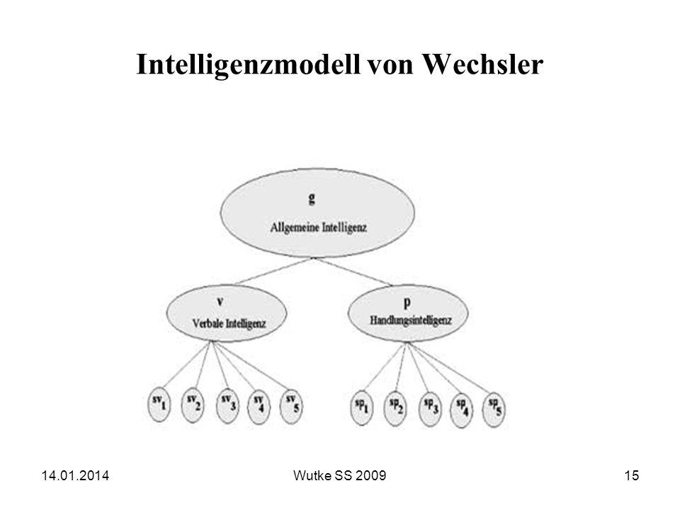 Intelligenzmodell von Wechsler