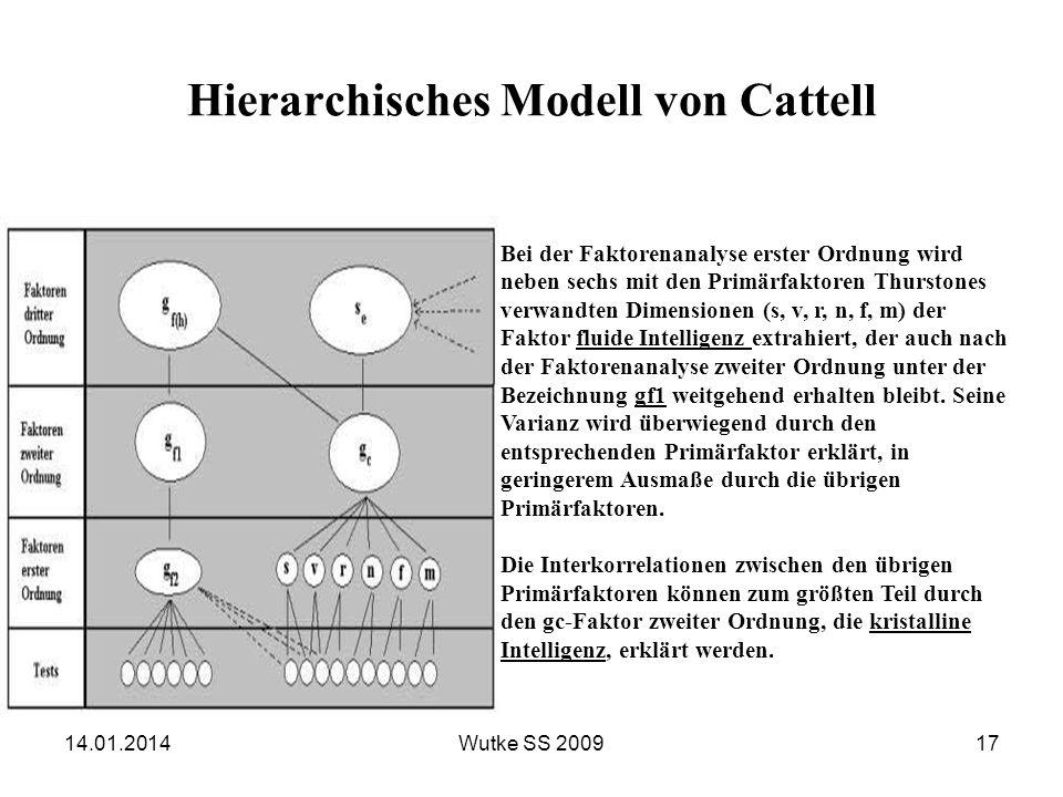 Hierarchisches Modell von Cattell