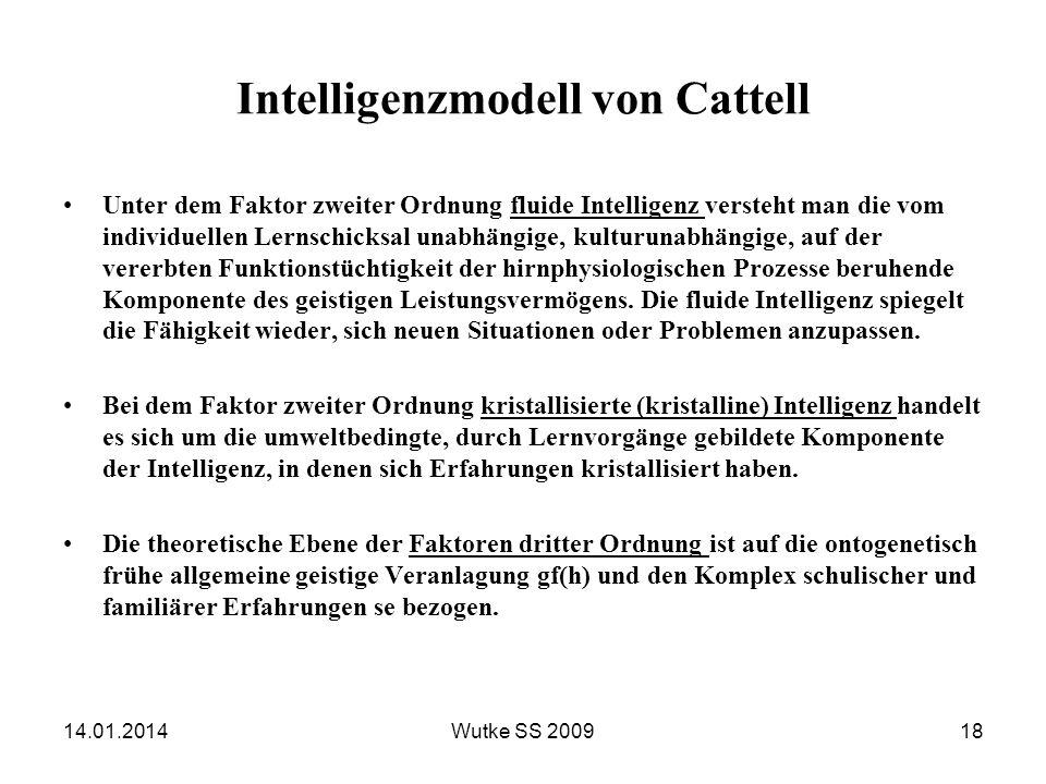 Intelligenzmodell von Cattell