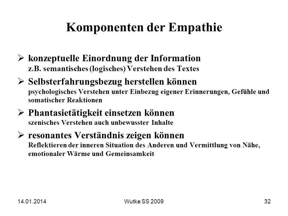Komponenten der Empathie