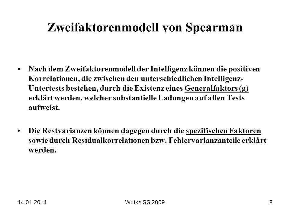 Zweifaktorenmodell von Spearman