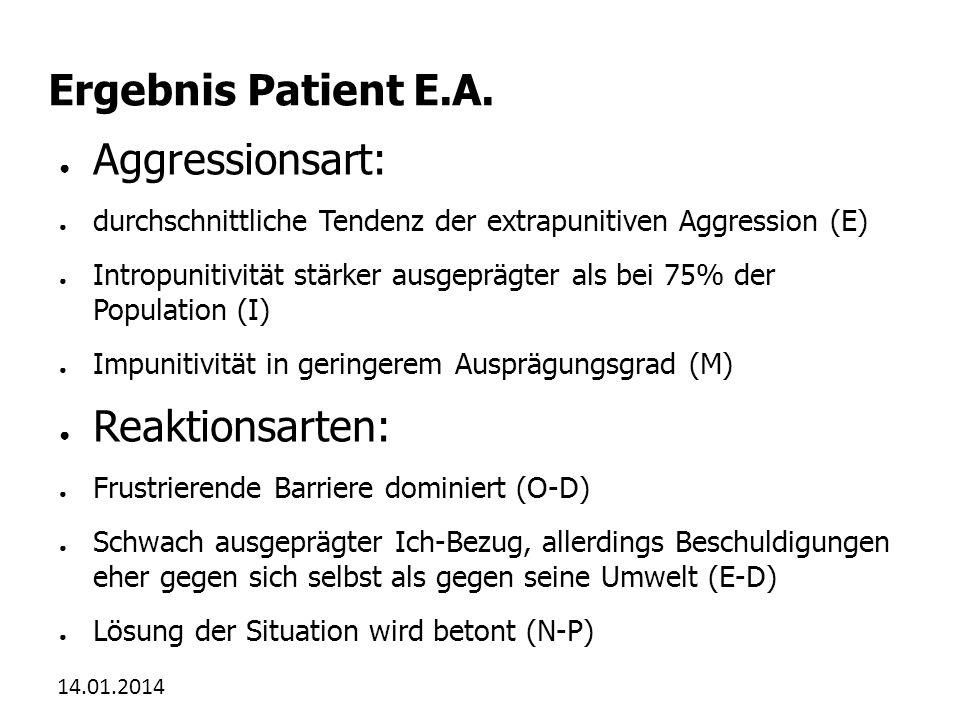 Ergebnis Patient E.A. Aggressionsart: Reaktionsarten: