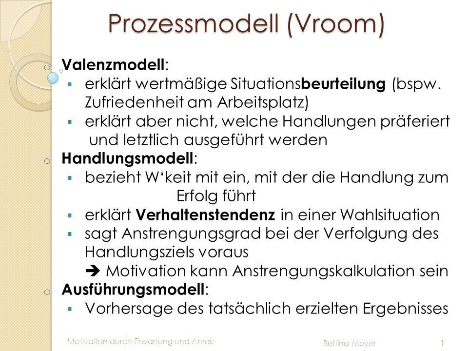 Prozessmodell (Vroom)
