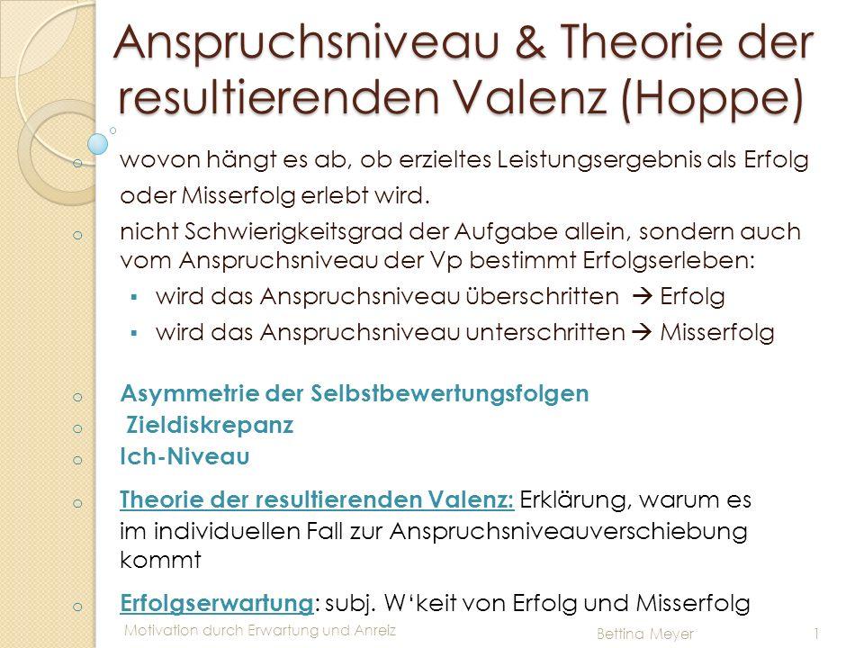 Anspruchsniveau & Theorie der resultierenden Valenz (Hoppe)