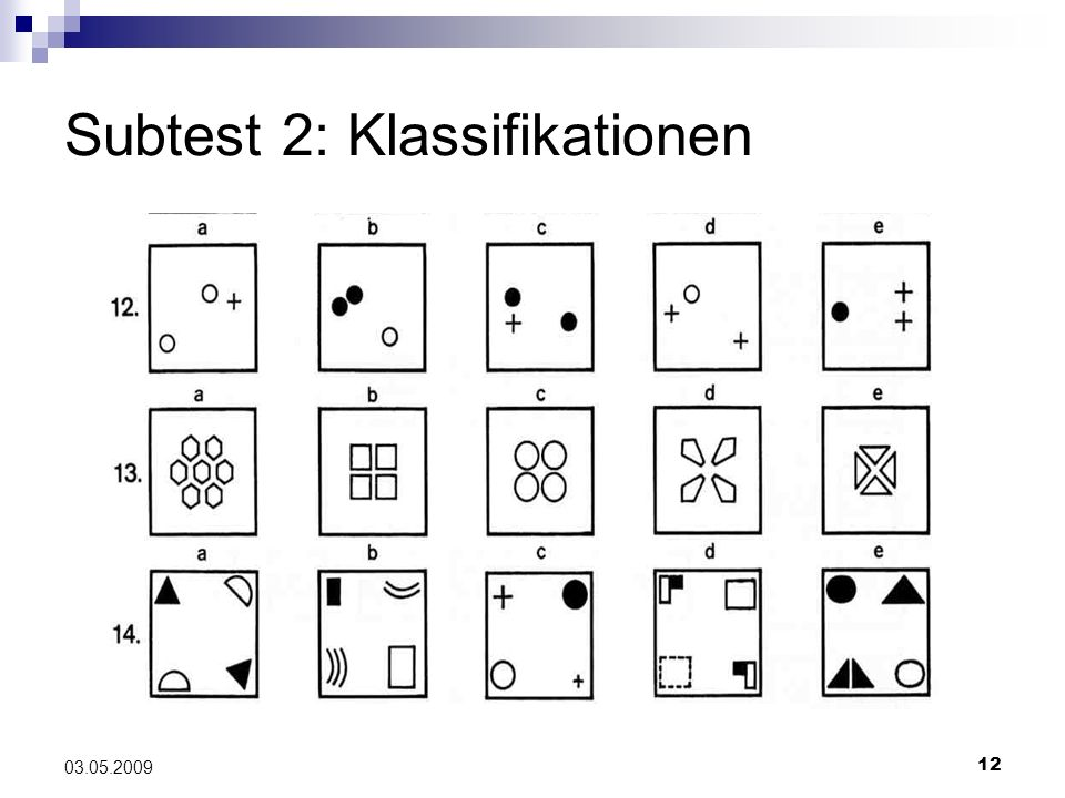 Subtest 2: Klassifikationen