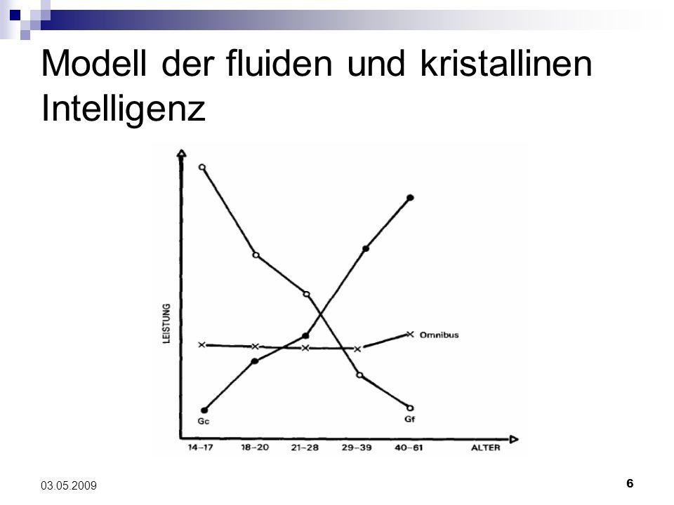 Modell der fluiden und kristallinen Intelligenz