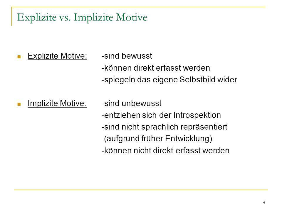 Explizite vs. Implizite Motive