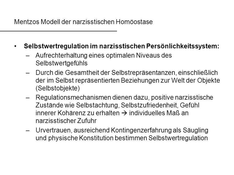 Mentzos Modell der narzisstischen Homöostase