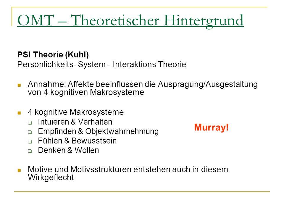 OMT – Theoretischer Hintergrund