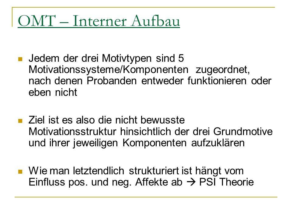 OMT – Interner Aufbau