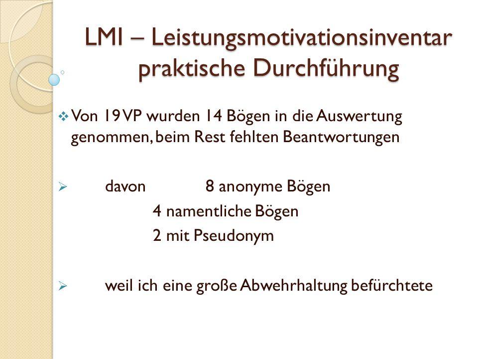 LMI – Leistungsmotivationsinventar praktische Durchführung