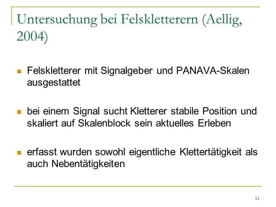 Untersuchung bei Felskletterern (Aellig, 2004)