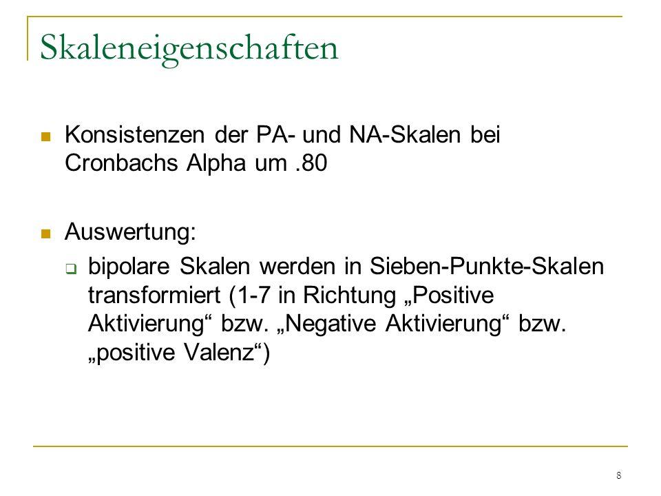 Skaleneigenschaften Konsistenzen der PA- und NA-Skalen bei Cronbachs Alpha um .80. Auswertung: