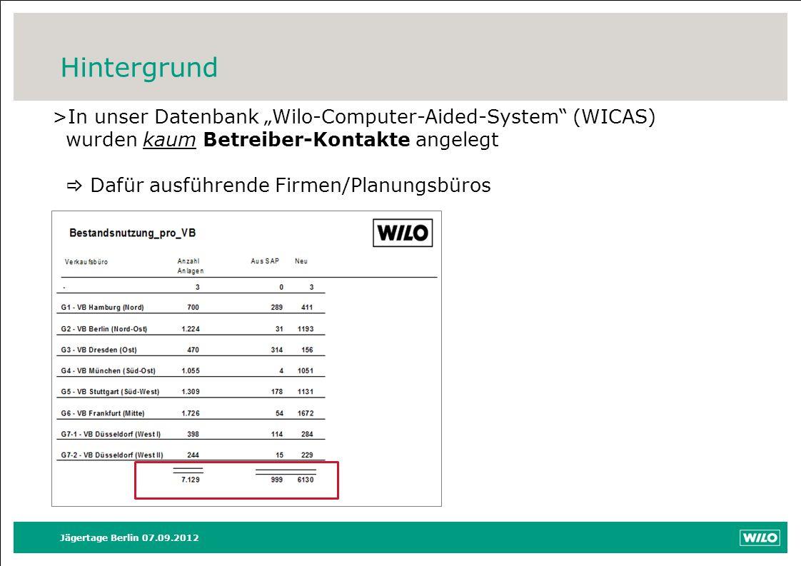 """Hintergrund >In unser Datenbank """"Wilo-Computer-Aided-System (WICAS) wurden kaum Betreiber-Kontakte angelegt."""